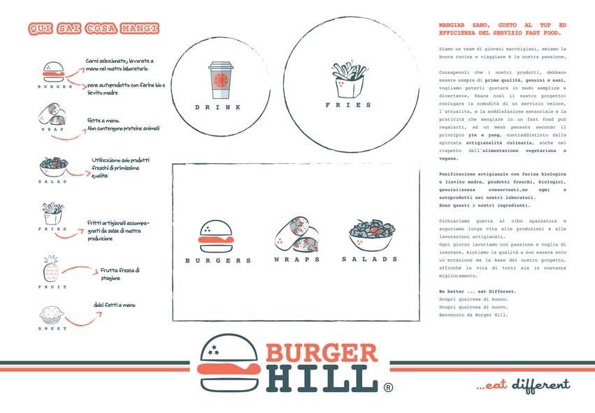 tovaglietta Burger Hill