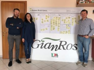Business model canvass completo | Priscilla Alessandrini